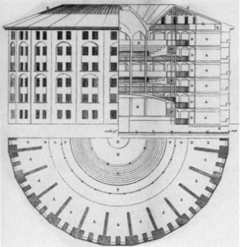 Blueprint for Panopticon